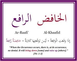 Al-Khaafid Ar-Raafi'