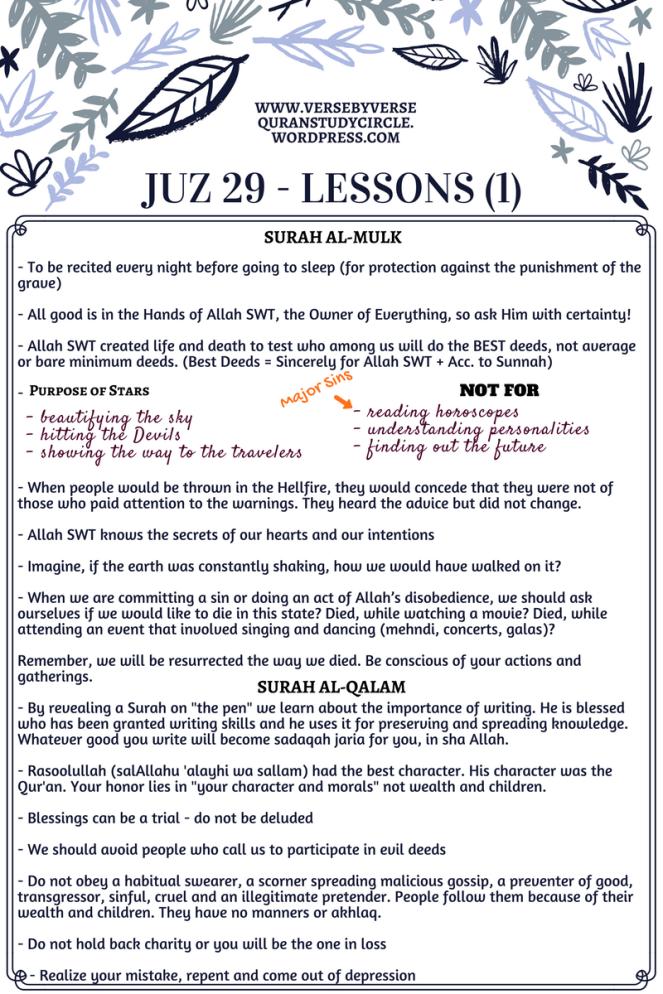 Juz 29 [Lessons] (1)