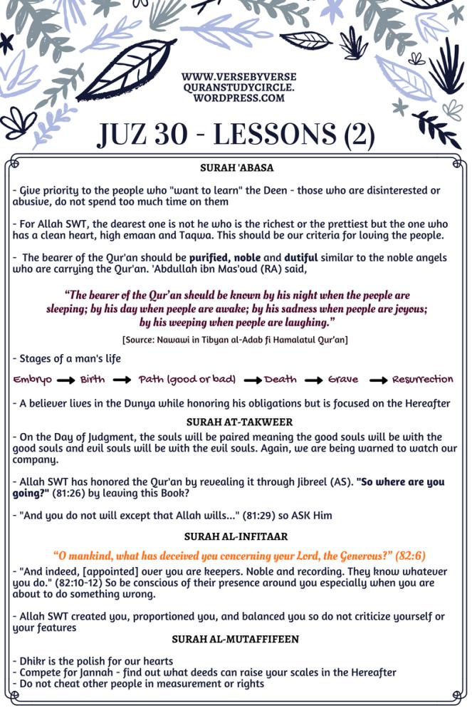 Juz 30 [Lessons] (2)