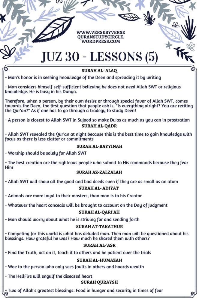 Juz 30 [Lessons] (5)